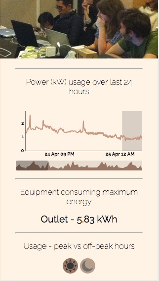 page showing the energy consumption through the day in a particular room